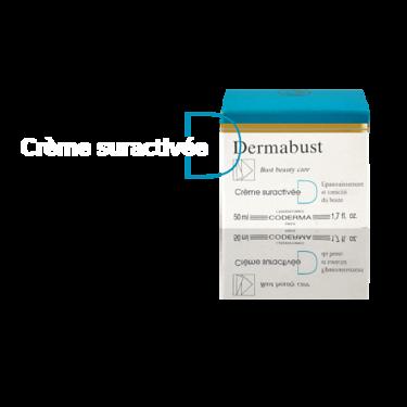 Dermabust cream hyperactivated D